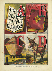 Thumbnail image for The ABCs of Our Not Kindergarten Year